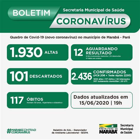 COVID 19: Boletim oficial epidemiológico 15.06 - 19H ...