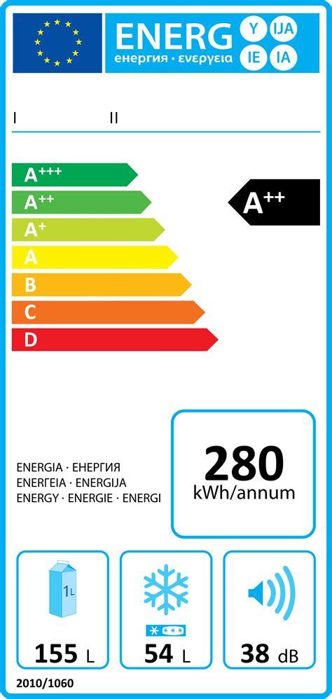 white whirlpool microwave european union energy label