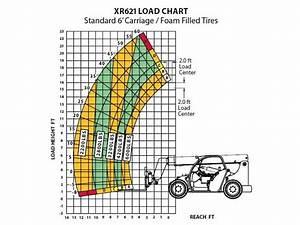Commando Wiring Diagrams Car Alarms