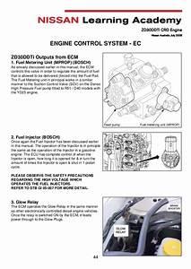 Zd30 Engine Diagram