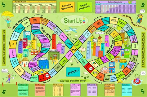 Startup  The Ultimate Business Board Game. Colonial Home Kitchen Ideas. Photoshoot Ideas Mens. Kitchen Remodel Ideas And Prices. Accent Wall Ideas With Fireplace. Wedding Ideas St Louis. Table Making Ideas. Valentines Ideas Hotel. Hair Color Ideas Ombre