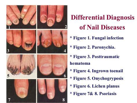 Dermatology approach