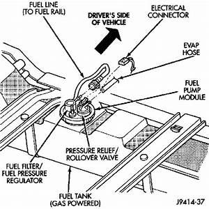 1997 Dodge Ram 1500 4x2 5 2l Fuel Leaks From Top Of Tank