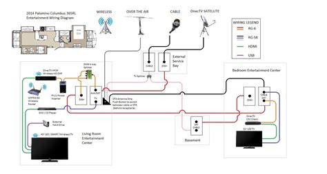 wiring diagram rv wiring diagram 50 120 volt rv