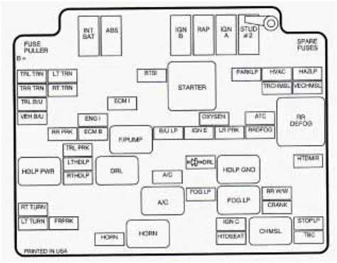 Oldsmobile Fuse Block Diagram by Oldsmobile Bravada 1998 Fuse Box Diagram Auto Genius