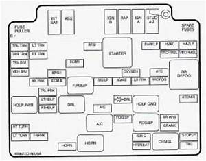 Oldsmobile Bravada  1998  - Fuse Box Diagram