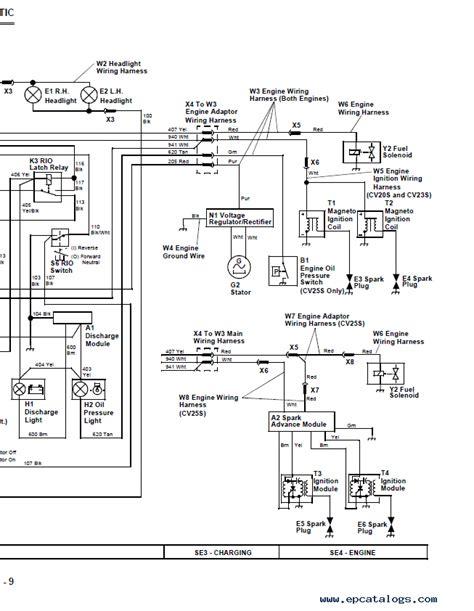 John Deere Lawn Tractors Parts Diagram Imageresizertool