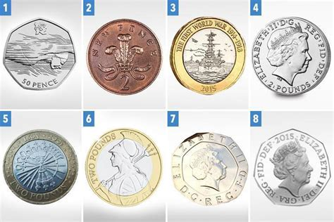 The Rarest And Most Valuable Error Coins In Circulation