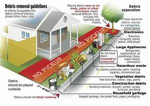 City Of Beaumont  Texas Debris Removal Guidelines