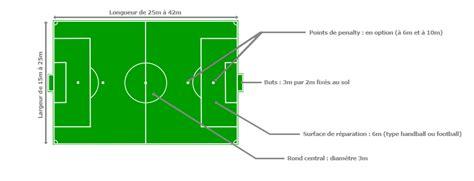mais il est toutefois possible de cr 233 er des terrains de football indoor 224 guise tant au niveau