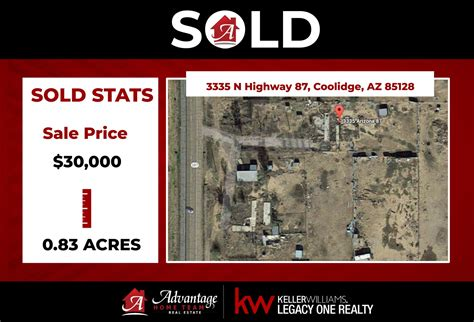 Keller Williams Legacy One Realty - Advantage Home Team ...