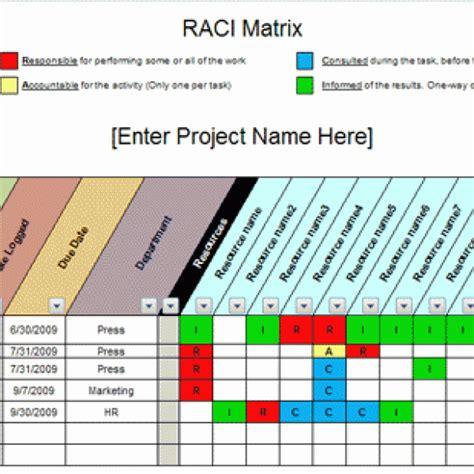 Raci Chart Template Xls by Advanced Raci Chart Advisicon