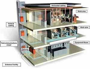 Structured Cabling Solution    Mekongnet