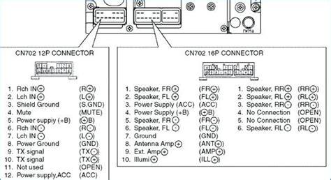 toyota hiace stereo wiring diagram dogboi info