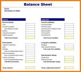 8 Basic Balance Sheet Template Mailroom Clerk
