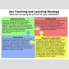 Teaching And Learning Strategy Chart  Teaching And Learning  Pinterest  Teaching Strategies Gold