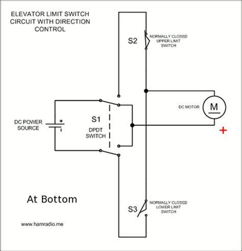 elevator limit switch for your tower