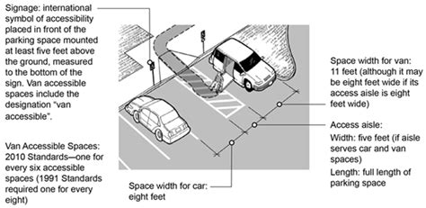 transportation systems casebookhandicapped parking