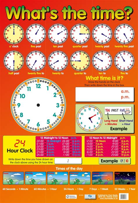 Posters UK   What's The Time? Wholesale Wall Posters. Free ...