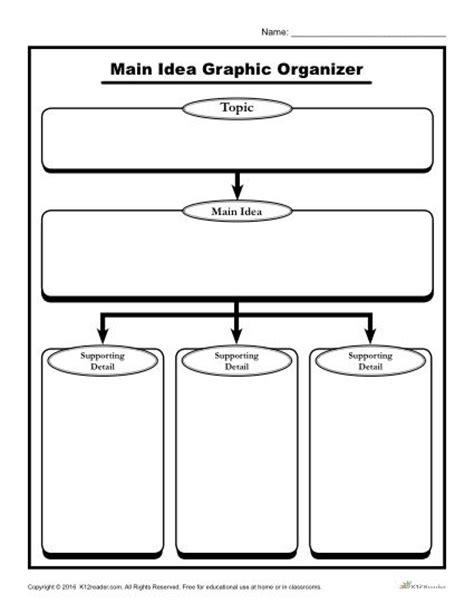graphic organizer template idea graphic organizer printable idea organizer worksheet