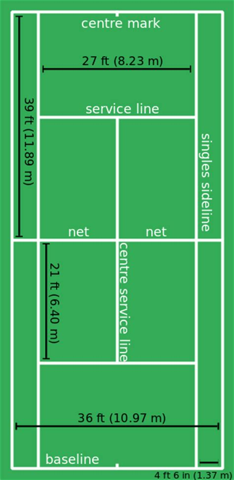 tennis court standard dimensions measurements  net height size