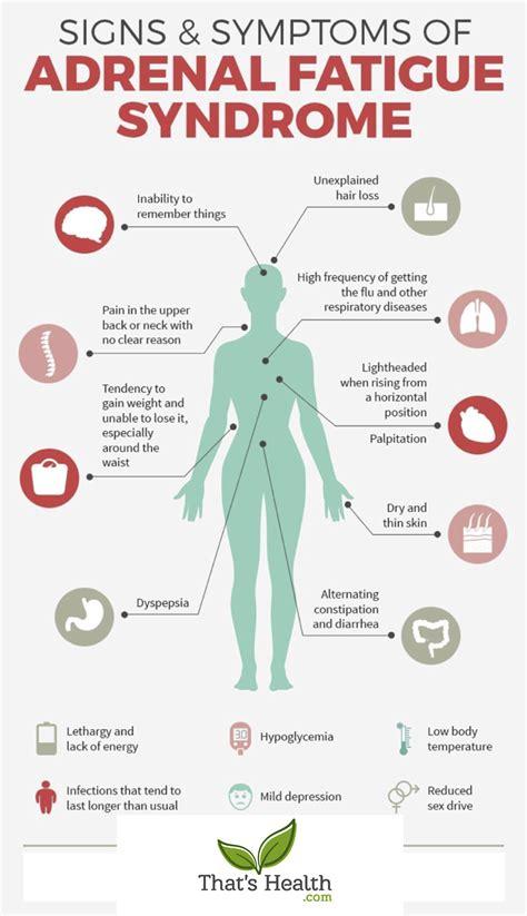 adrenal fatigue adrenal confusion  health