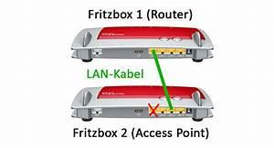 Netzwerk Einrichten Mit Router : avm fritz powerline 1240e wlan adapter mbit s wlan access point ideal f r media ~ One.caynefoto.club Haus und Dekorationen
