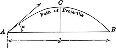 Path Projectile Clipart Etc