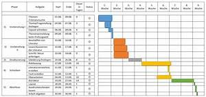 Gross leben zeitplan vorlage ideen for Zeitplan bachelorarbeit excel