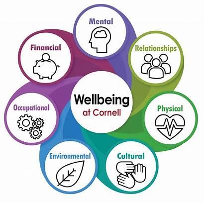 Self Care Professional Development Event Purposes Archived