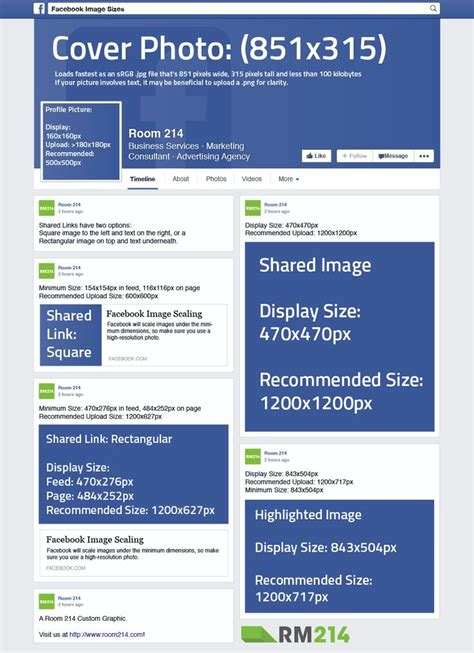 Image Size Recommended Dimensions For Images Social Media