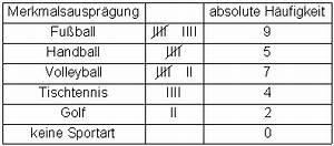 Absolute Häufigkeit Berechnen : datenerhebung und darstellung mathe brinkmann ~ Themetempest.com Abrechnung