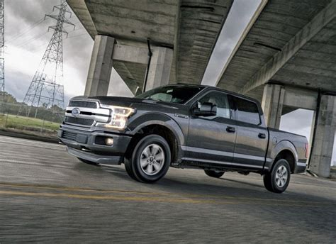 ford shelby   sale price msrp