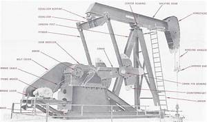 Api 11e Oil Beam Pumping Unit Pump Jack Used For Oil