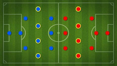 understand soccer positions soccer skills youtube