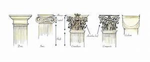 Mini Architecture Guide  Medieval Architecture Vocabulary