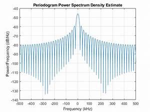 Create stretch processor for waveform - MATLAB