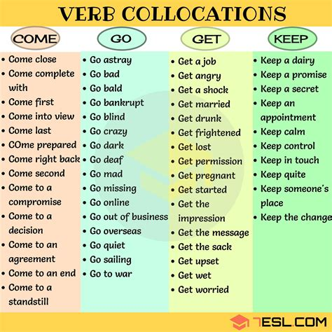 Connecting nouns and verbs   understanding the relationship between nouns and verbs is essential to mastering effective spoken and written communication. Verb + Noun: Verb Collocations Examples In English ...