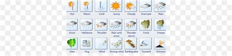 Simbol matahari, bulan, hujan, awan, meteor, payung, air panas, salju, es kristal. Cuaca, Prakiraan Cuaca, Permukaan Pengamatan Cuaca gambar png