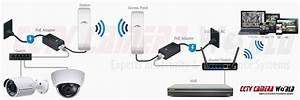 Unifi Ap Connect Router