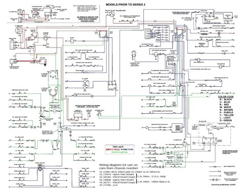 jaguar xj wiring diagram auto electrical wiring