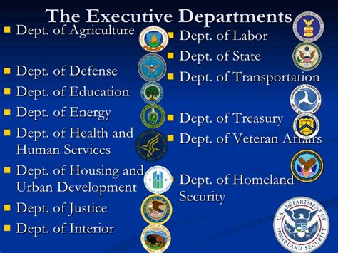what are the 15 cabinet departments 8 executive branch at work