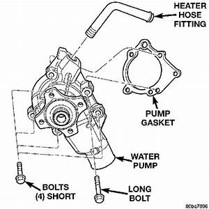 Firing order diagram additionally 2003 jeep liberty engine for Diagram likewise jeep grand cherokee water pump location moreover jeep