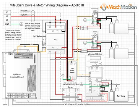 Mitsubishi Vfd Wiring Diagram by Mitsubishi Drive Mot Machmotion