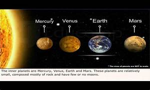 The Solar System - Class 6 - YouTube