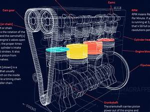 These Awesome Gifs Show How Your Car Engine Works