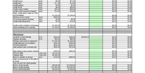 estimating spreadsheet template spreadsheet templates