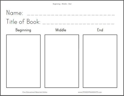 k 3 beginning middle end ela language arts worksheet t