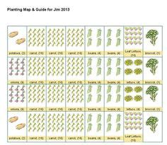 4x8 Raised Bed Vegetable Garden Layout by Miraculous Raised Vegetable Garden Layout 4x8 On Garden