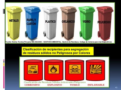 clasificacion de residuos por colores produccion u 191 industrial y medio ambiente
